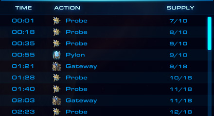 Protoss Build Order Guides